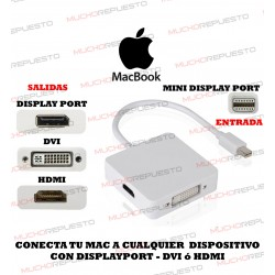 CONVERSOR Mini DisplayPort...