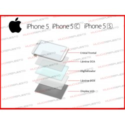 10 LAMINAS PEGAMENTO OCA PARA PANTALLA CRISTAL-TACTIL-LCD IPHONE 5/5C/5S